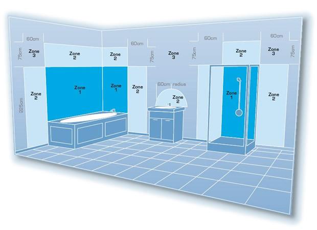 59b2b09ed91ed Aké svietidlá sú vhodné do kúpelne, IP ochrana... | Svietidlá ...